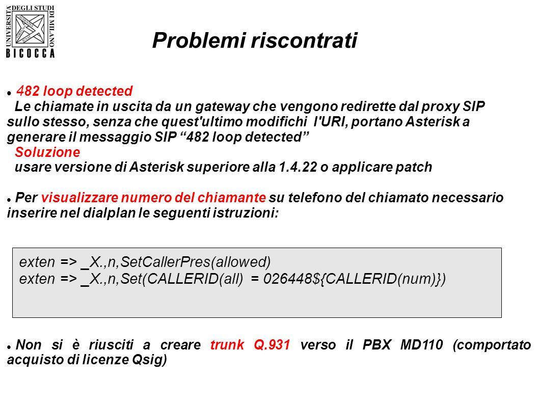 Problemi riscontrati 4 82 loop detected Le chiamate in uscita da un gateway che vengono redirette dal proxy SIP sullo stesso, senza che quest'ultimo m