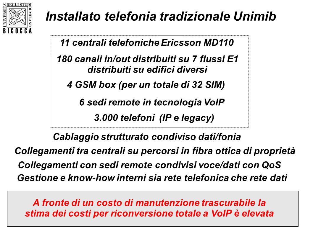Installato telefonia tradizionale Unimib 11 centrali telefoniche Ericsson MD110 3.000 telefoni (IP e legacy) Collegamenti tra centrali su percorsi in