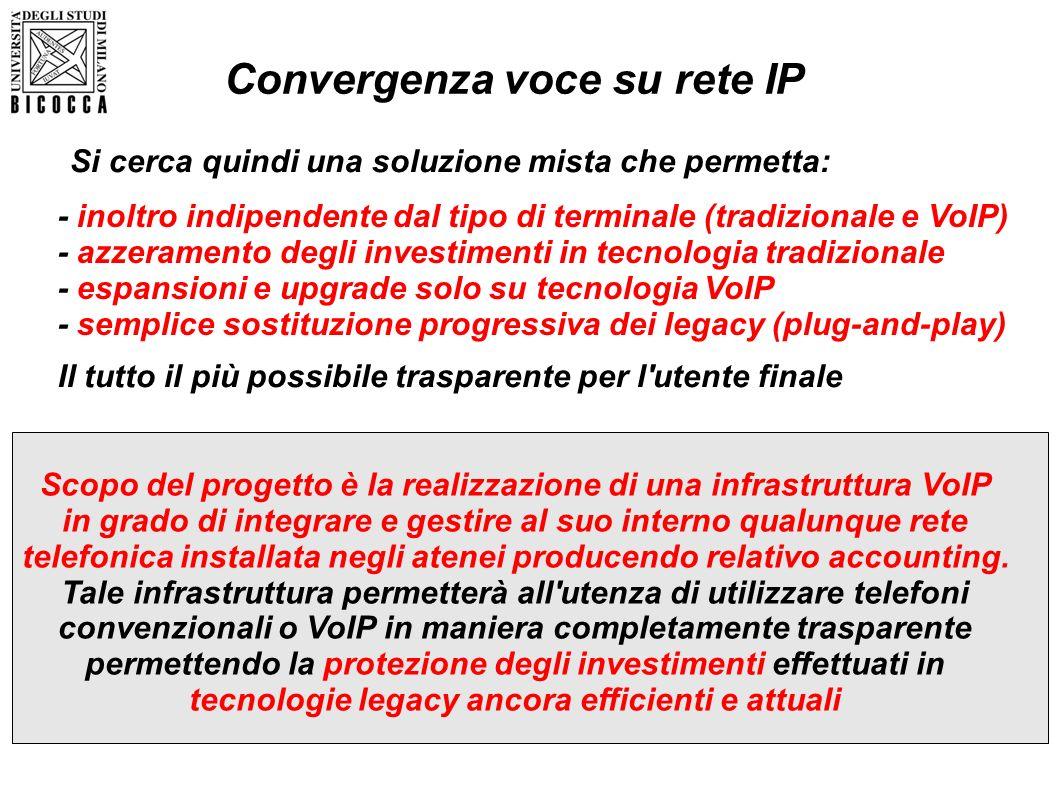 Convergenza voce su rete IP Si cerca quindi una soluzione mista che permetta: Il tutto il più possibile trasparente per l'utente finale Scopo del prog