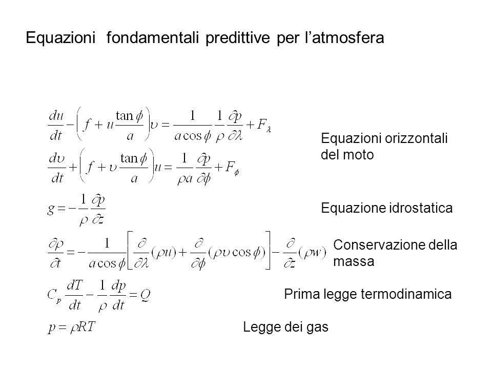 Equazioni fondamentali predittive per latmosfera Equazioni orizzontali del moto Equazione idrostatica Conservazione della massa Prima legge termodinamica Legge dei gas