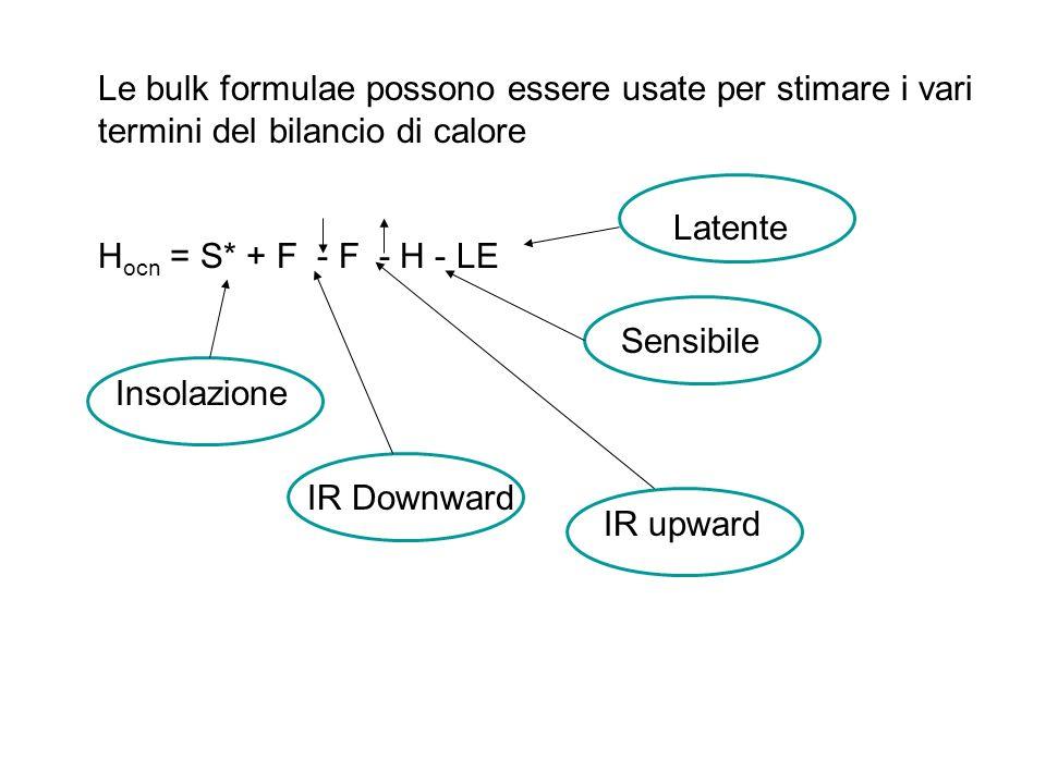 Le bulk formulae possono essere usate per stimare i vari termini del bilancio di calore H ocn = S* + F - F - H - LE Insolazione IR Downward Sensibile Latente IR upward