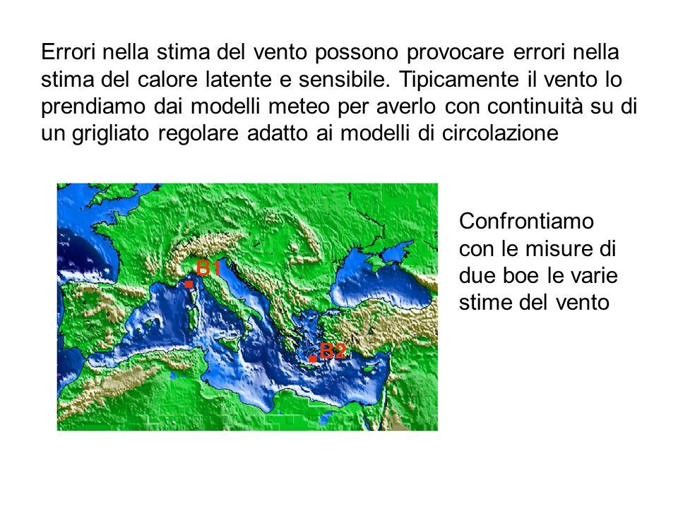 Errori nella stima del vento possono provocare errori nella stima del calore latente e sensibile.