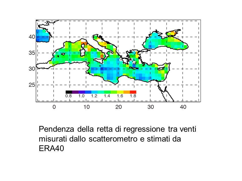 Pendenza della retta di regressione tra venti misurati dallo scatterometro e stimati da ERA40