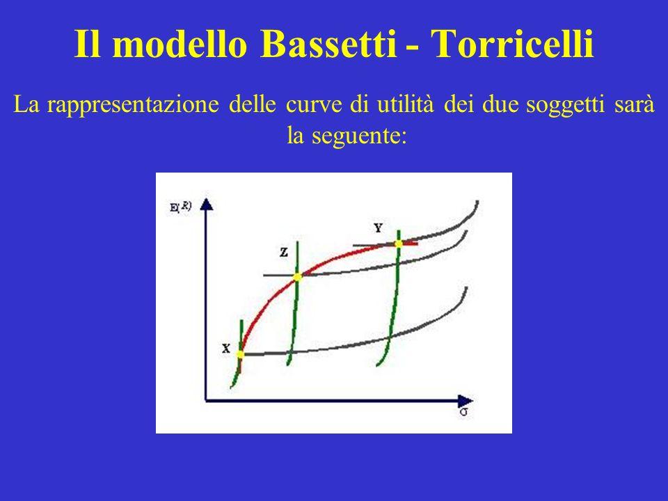 Il modello Bassetti - Torricelli La rappresentazione delle curve di utilità dei due soggetti sarà la seguente:
