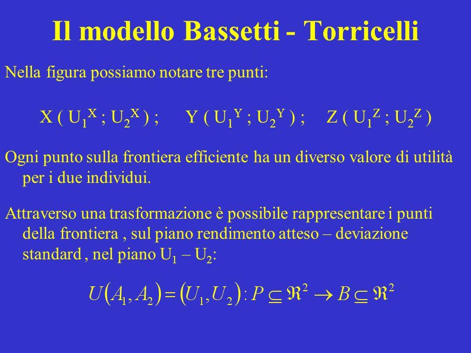 Il modello Bassetti - Torricelli Nella figura possiamo notare tre punti: X ( U 1 X ; U 2 X ) ; Y ( U 1 Y ; U 2 Y ) ; Z ( U 1 Z ; U 2 Z ) Ogni punto sulla frontiera efficiente ha un diverso valore di utilità per i due individui.