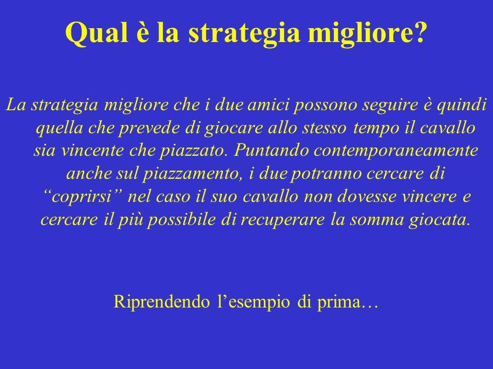 Qual è la strategia migliore? La strategia migliore che i due amici possono seguire è quindi quella che prevede di giocare allo stesso tempo il cavall