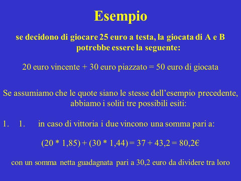 Esempio se decidono di giocare 25 euro a testa, la giocata di A e B potrebbe essere la seguente: 20 euro vincente + 30 euro piazzato = 50 euro di gioc