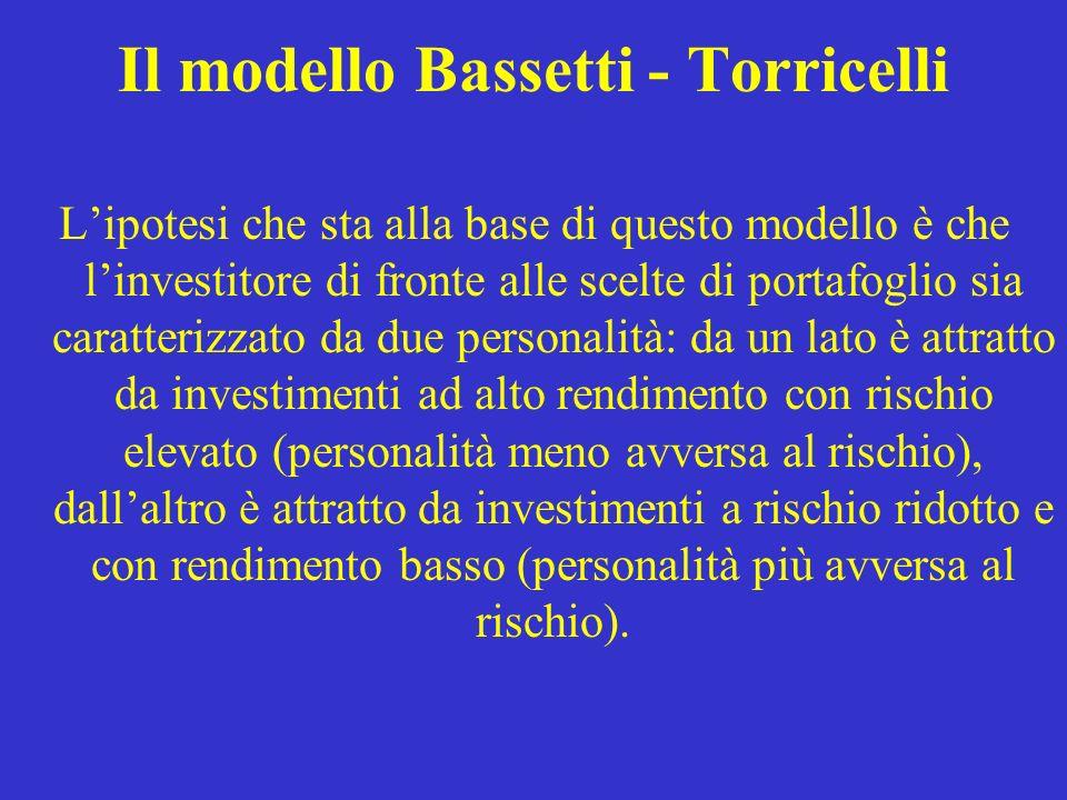 Il modello Bassetti - Torricelli Lipotesi che sta alla base di questo modello è che linvestitore di fronte alle scelte di portafoglio sia caratterizza