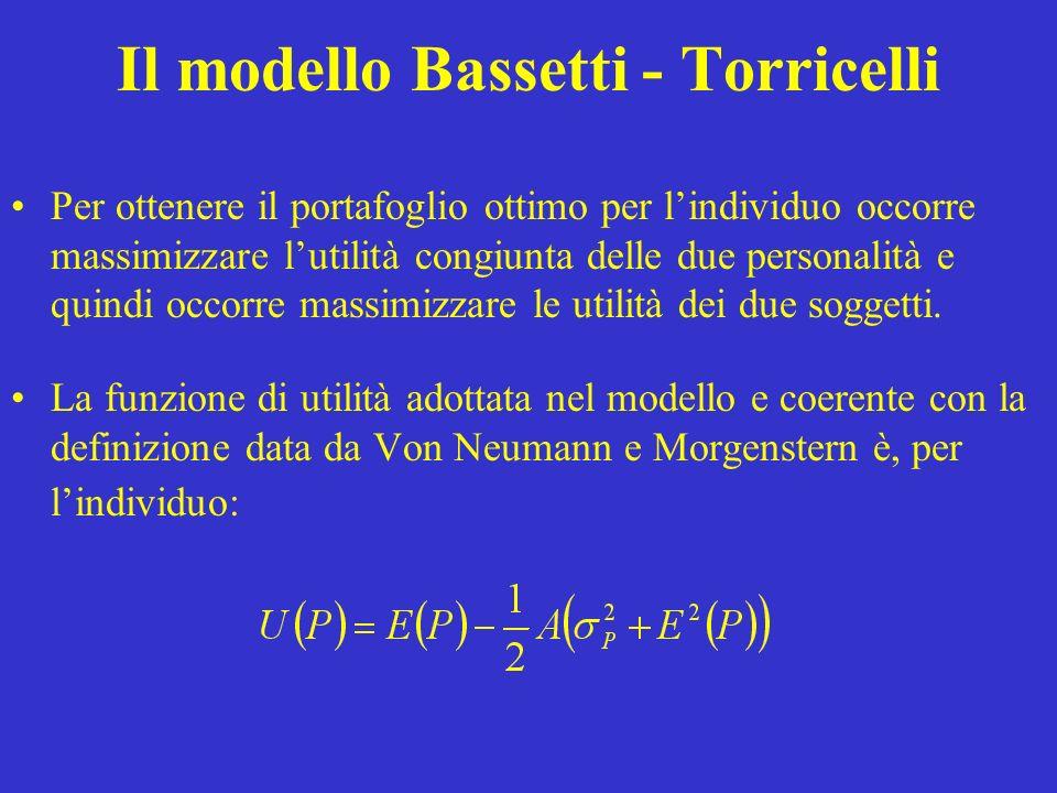 Il modello Bassetti - Torricelli Per ottenere il portafoglio ottimo per lindividuo occorre massimizzare lutilità congiunta delle due personalità e quindi occorre massimizzare le utilità dei due soggetti.
