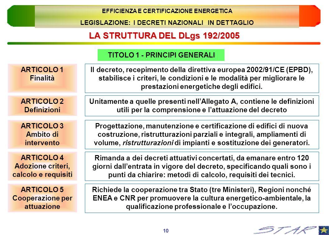 LA STRUTTURA DEL DLgs 192/2005 ARTICOLO 1 Finalità 10 EFFICIENZA E CERTIFICAZIONE ENERGETICA LEGISLAZIONE: I DECRETI NAZIONALI IN DETTAGLIO ARTICOLO 2