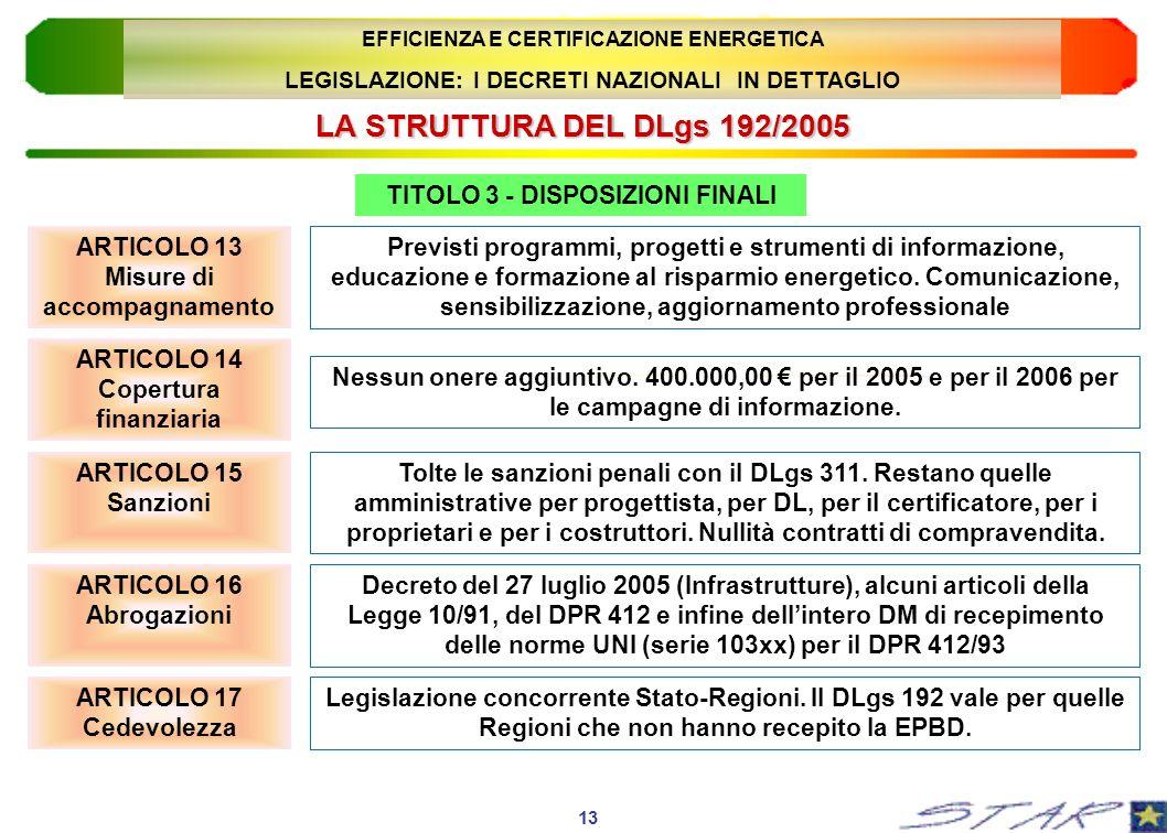 LA STRUTTURA DEL DLgs 192/2005 13 EFFICIENZA E CERTIFICAZIONE ENERGETICA LEGISLAZIONE: I DECRETI NAZIONALI IN DETTAGLIO TITOLO 3 - DISPOSIZIONI FINALI