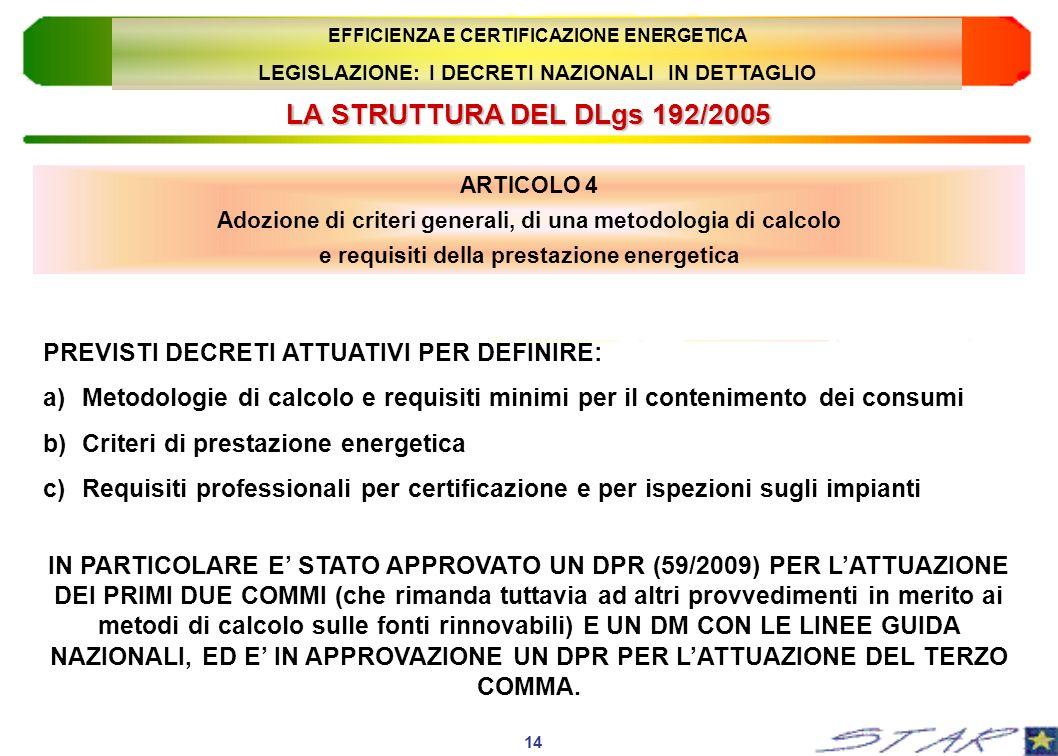 LA STRUTTURA DEL DLgs 192/2005 14 EFFICIENZA E CERTIFICAZIONE ENERGETICA LEGISLAZIONE: I DECRETI NAZIONALI IN DETTAGLIO PREVISTI DECRETI ATTUATIVI PER