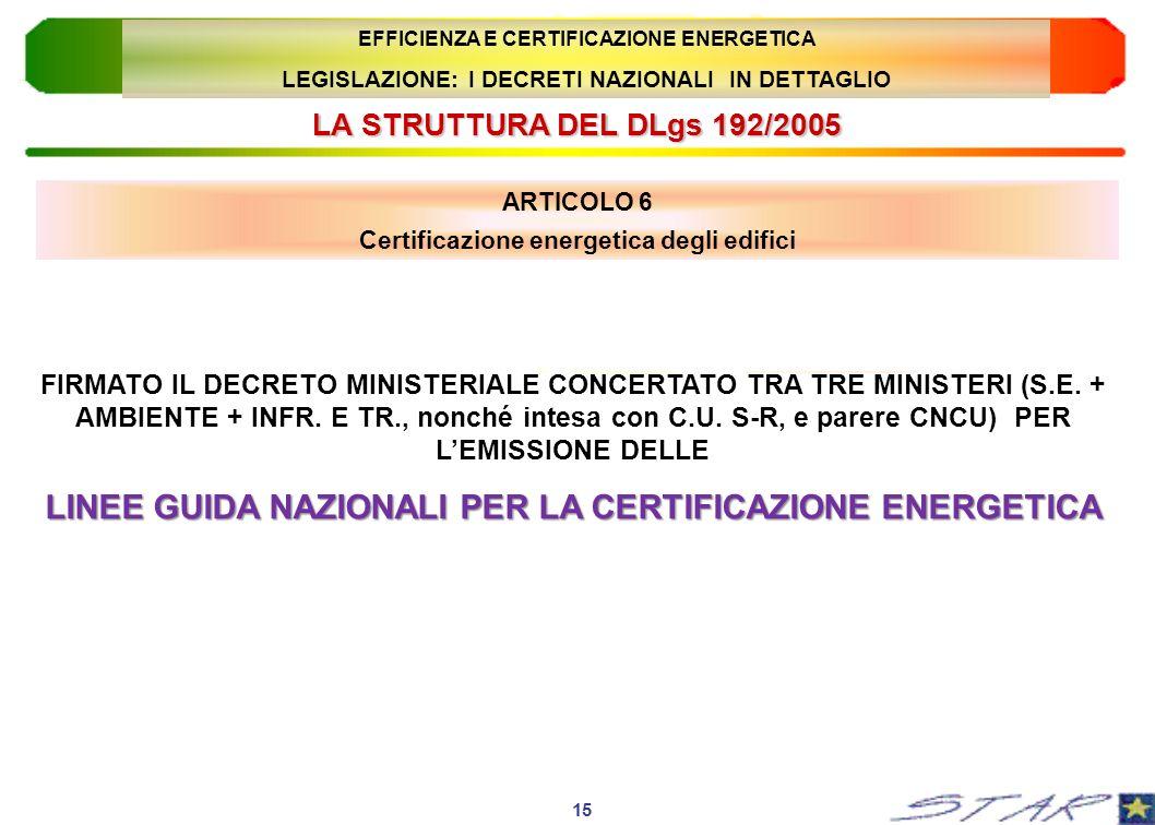 LA STRUTTURA DEL DLgs 192/2005 15 EFFICIENZA E CERTIFICAZIONE ENERGETICA LEGISLAZIONE: I DECRETI NAZIONALI IN DETTAGLIO FIRMATO IL DECRETO MINISTERIAL