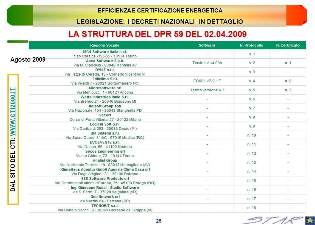 LA STRUTTURA DEL DPR 59 DEL 02.04.2009 25 EFFICIENZA E CERTIFICAZIONE ENERGETICA LEGISLAZIONE: I DECRETI NAZIONALI IN DETTAGLIO DAL SITO DEL CTI: WWW.