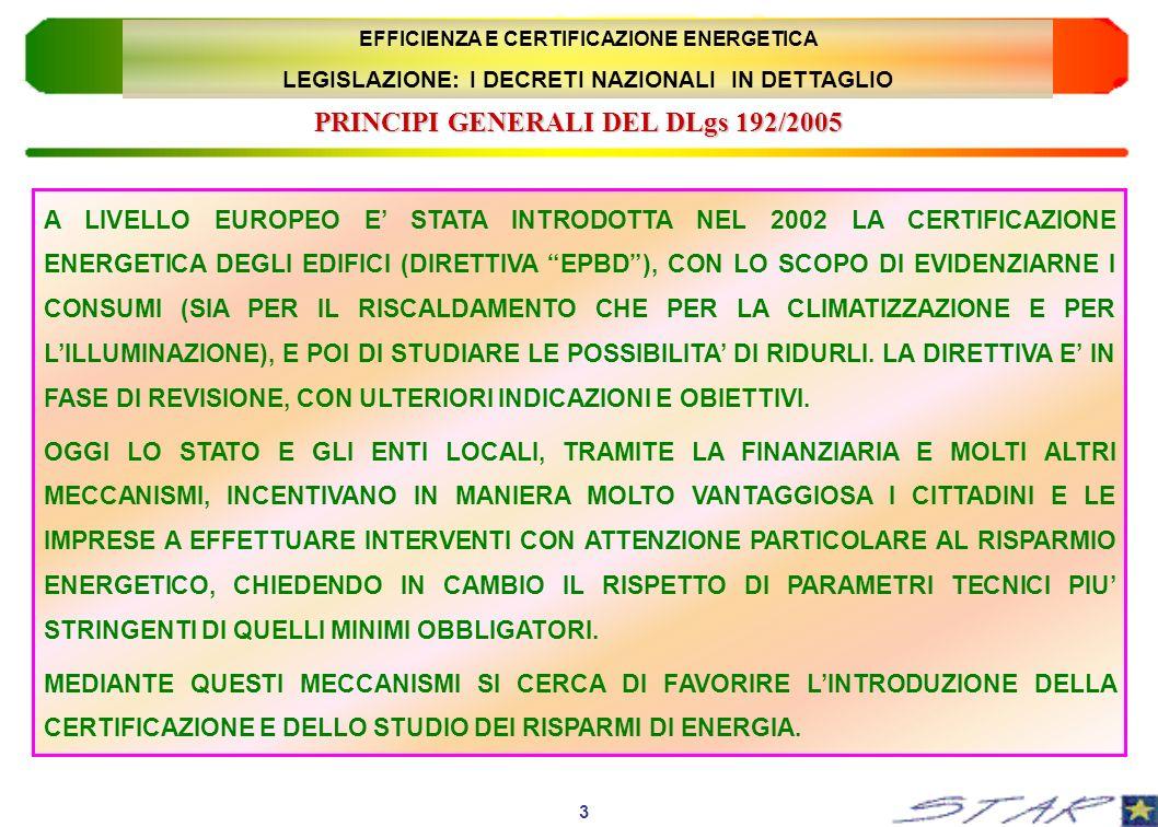 PRINCIPI GENERALI DEL DLgs 192/2005 A LIVELLO EUROPEO E STATA INTRODOTTA NEL 2002 LA CERTIFICAZIONE ENERGETICA DEGLI EDIFICI (DIRETTIVA EPBD), CON LO