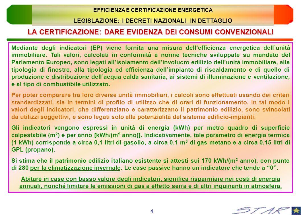 LA CERTIFICAZIONE: DARE EVIDENZA DEI CONSUMI CONVENZIONALI Mediante degli indicatori (EP) viene fornita una misura dellefficienza energetica dellunità