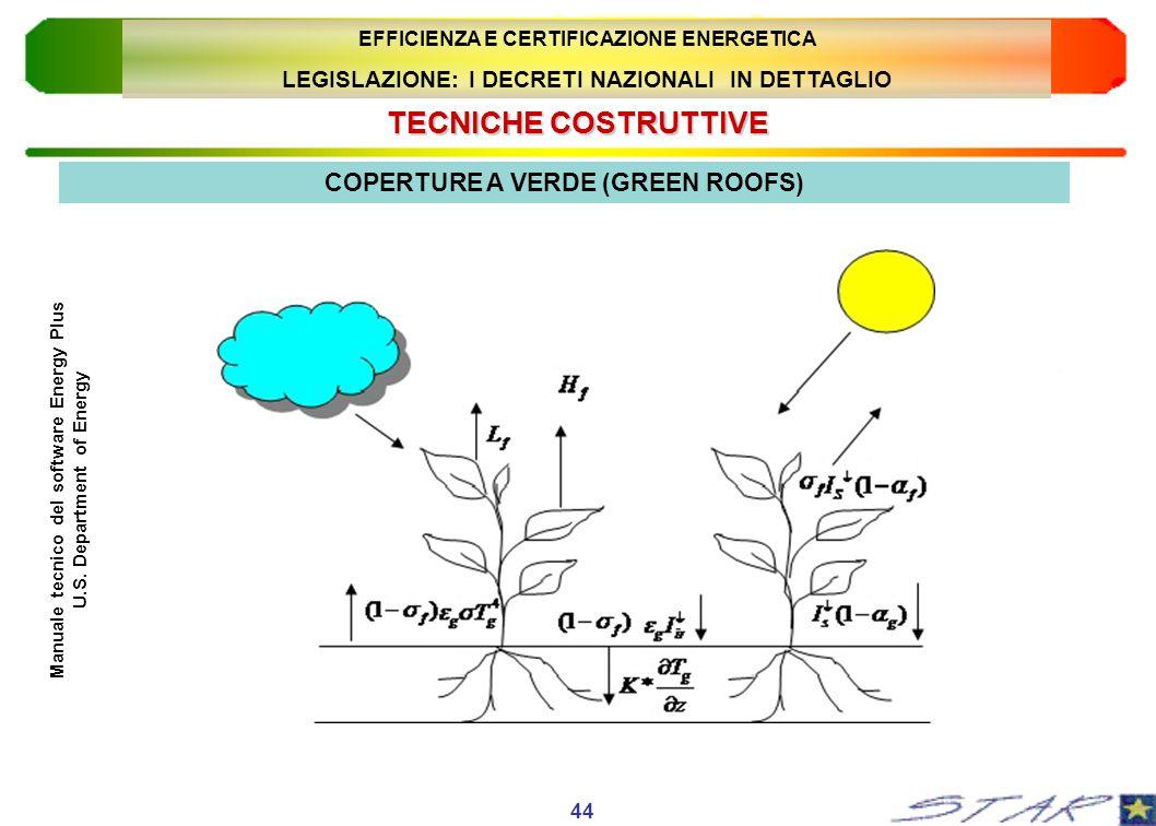 TECNICHECOSTRUTTIVE TECNICHE COSTRUTTIVE 44 COPERTURE A VERDE (GREEN ROOFS) Manuale tecnico del software Energy Plus U.S. Department of Energy EFFICIE