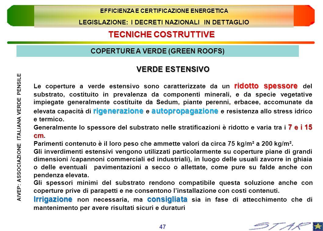 TECNICHECOSTRUTTIVE TECNICHE COSTRUTTIVE 47 COPERTURE A VERDE (GREEN ROOFS) AIVEP: ASSOCIAZIONE ITALIANA VERDE PENSILE VERDE ESTENSIVO ridotto spessor