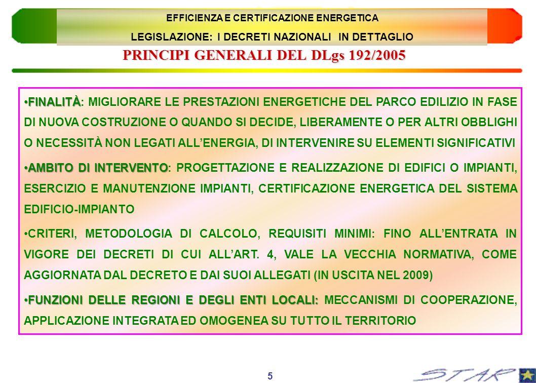 PRINCIPI GENERALI DEL DLgs 192/2005 FINALITÀFINALITÀ: MIGLIORARE LE PRESTAZIONI ENERGETICHE DEL PARCO EDILIZIO IN FASE DI NUOVA COSTRUZIONE O QUANDO S