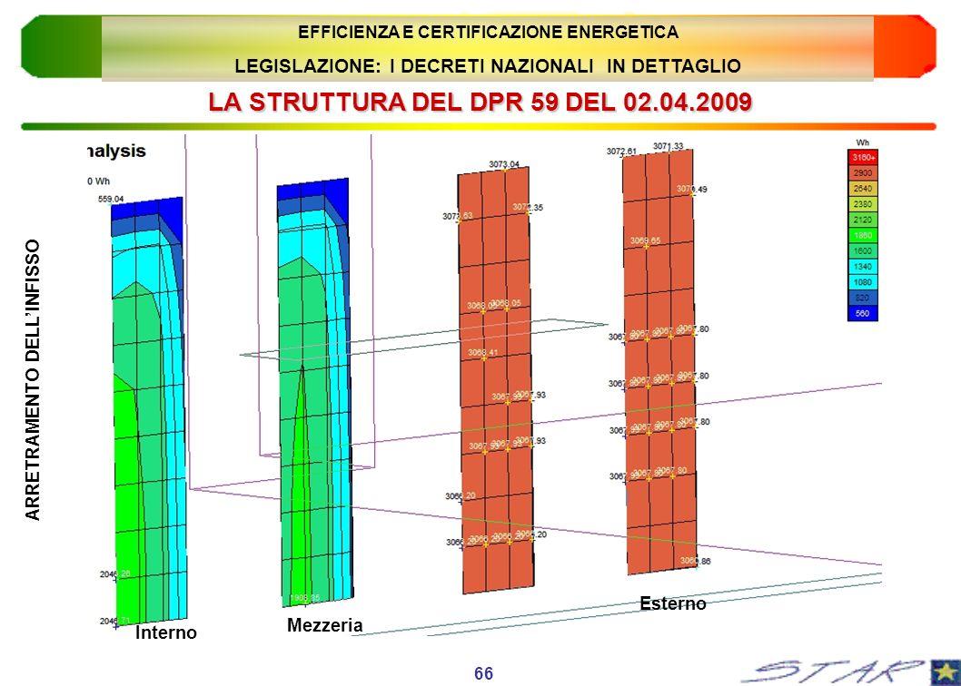 LA STRUTTURA DEL DPR 59 DEL 02.04.2009 66 ARRETRAMENTO DELLINFISSO Esterno Mezzeria Interno EFFICIENZA E CERTIFICAZIONE ENERGETICA LEGISLAZIONE: I DEC