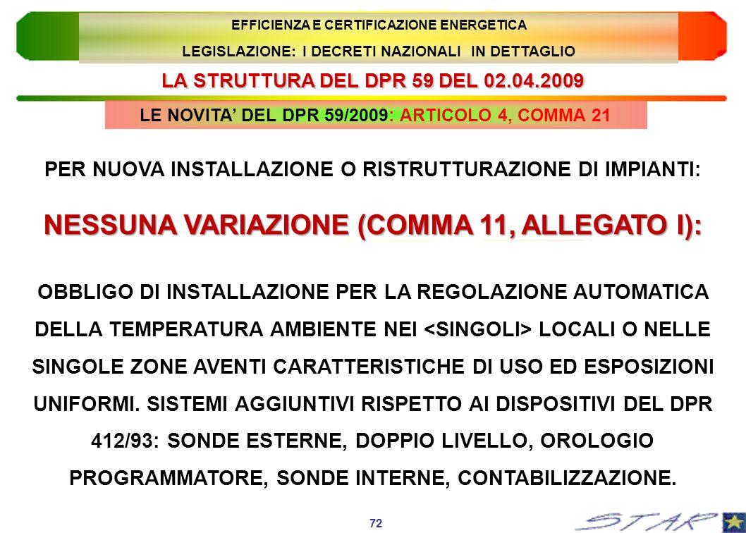 LA STRUTTURA DEL DPR 59 DEL 02.04.2009 LE NOVITA DEL DPR 59/2009: ARTICOLO 4, COMMA 21 72 EFFICIENZA E CERTIFICAZIONE ENERGETICA LEGISLAZIONE: I DECRE