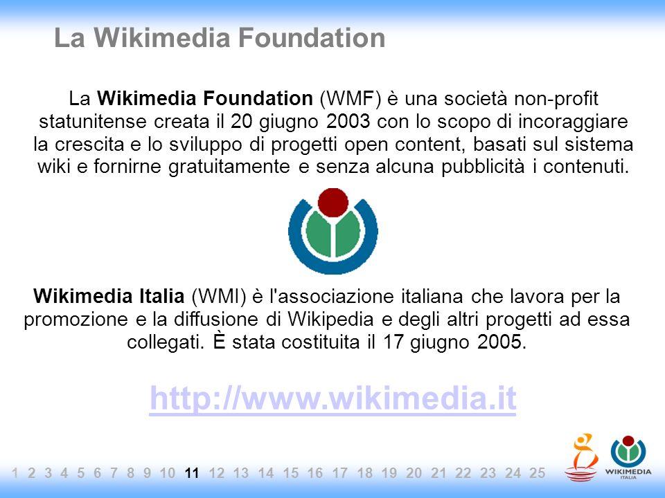 La Wikimedia Foundation La Wikimedia Foundation (WMF) è una società non-profit statunitense creata il 20 giugno 2003 con lo scopo di incoraggiare la c