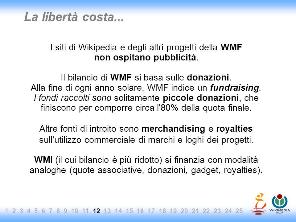 1 2 3 4 5 6 7 8 9 10 11 12 13 14 15 16 17 18 19 20 21 22 23 24 25 La libertà costa... I siti di Wikipedia e degli altri progetti della WMF non ospitan