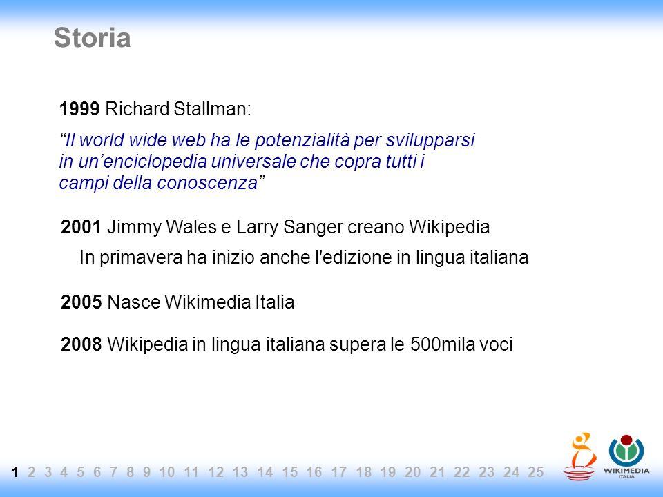 Storia 1999 Richard Stallman: Il world wide web ha le potenzialità per svilupparsi in unenciclopedia universale che copra tutti i campi della conoscen