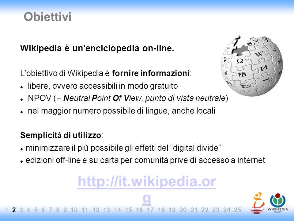 1 2 3 4 5 6 7 8 9 10 11 12 13 14 15 16 17 18 19 20 21 22 23 24 25 Non solo Wikipedia...