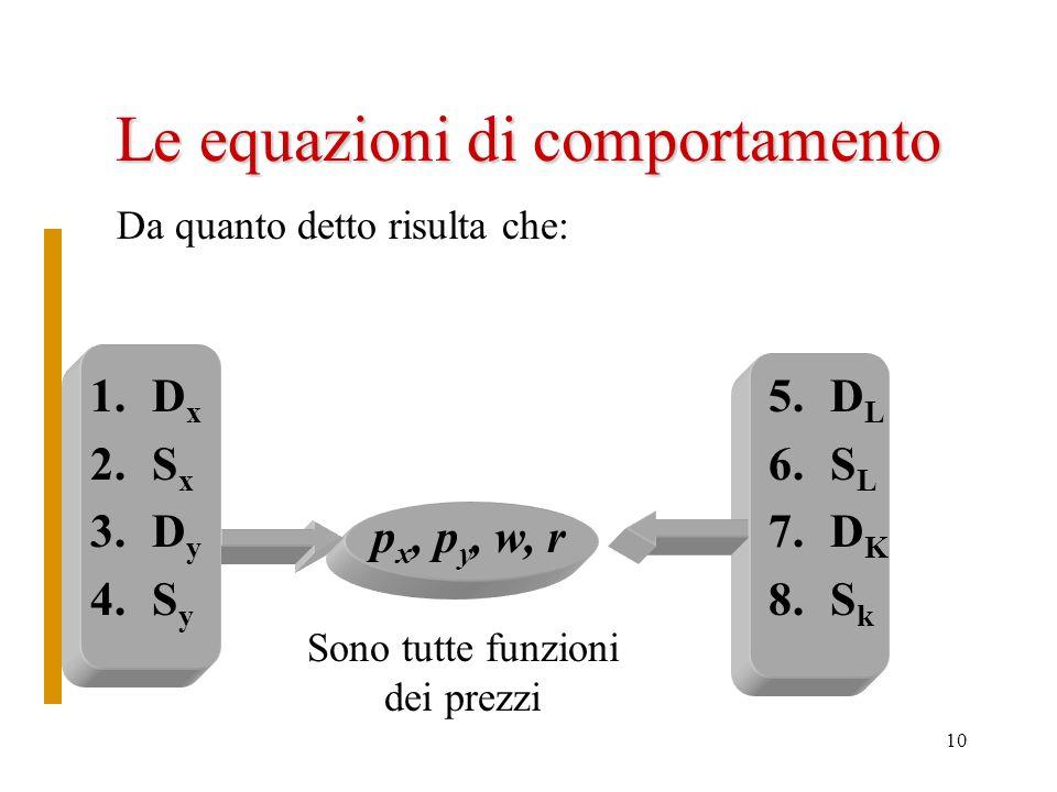 9 Beni e servizi Due beni (bene X e bene Y) Due servizi dei fattori (lavoro L e macchine K) Bene X –Domanda sale se p x se p y se w se r –Offerta sale
