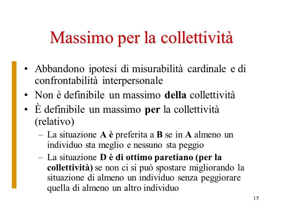 14 Vilfredo Pareto Italiano (1848-1923) Ingegnere – succede a Walras a Losanna Corso di economia politica (1896) Manuale di economia politica (1906) T
