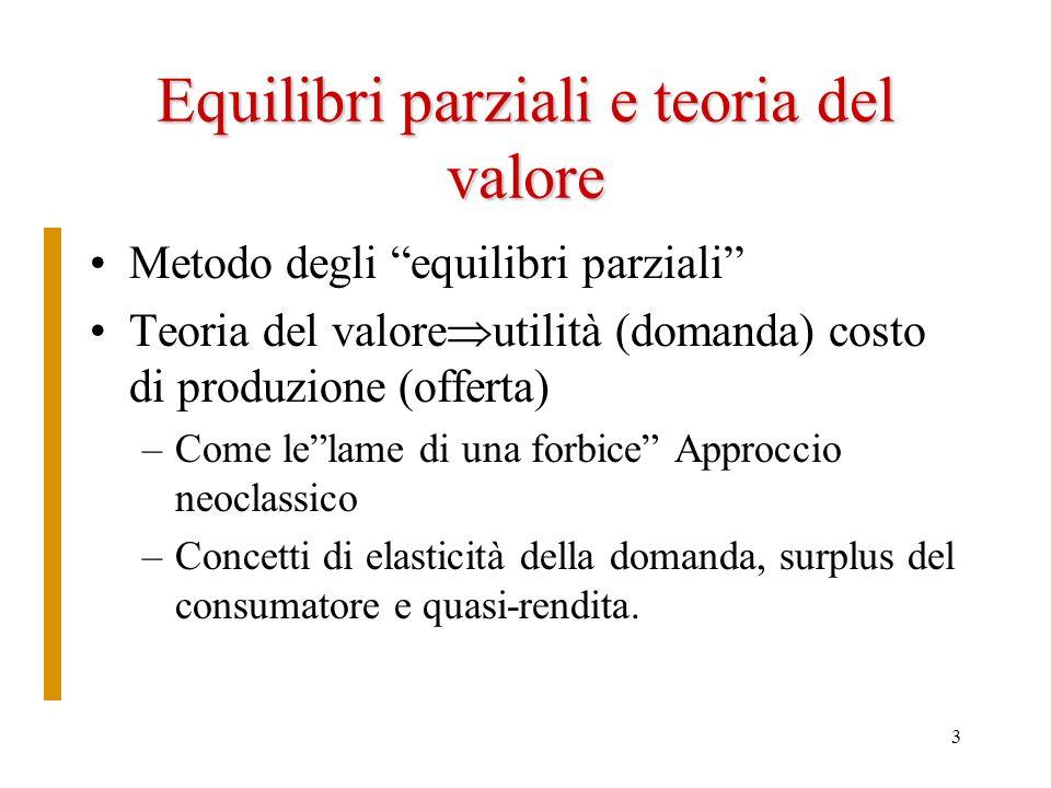 3 Equilibri parziali e teoria del valore Metodo degli equilibri parziali Teoria del valore utilità (domanda) costo di produzione (offerta) –Come lelame di una forbice Approccio neoclassico –Concetti di elasticità della domanda, surplus del consumatore e quasi-rendita.