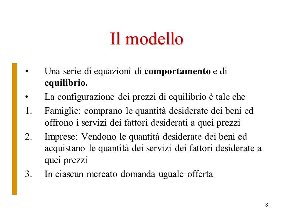 8 Il modello Una serie di equazioni di comportamento e di equilibrio.