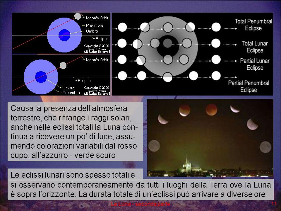 La Luna - seconda parte11 Causa la presenza dellatmosfera terrestre, che rifrange i raggi solari, anche nelle eclissi totali la Luna con- tinua a rice