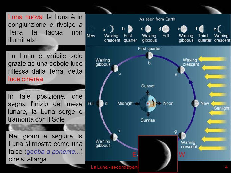 La Luna - seconda parte4 Luna nuova: la Luna è in congiunzione e rivolge a Terra la faccia non illuminata. La Luna è visibile solo grazie ad una debol
