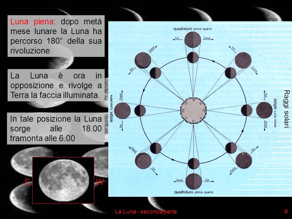 La Luna - seconda parte6 Luna piena: dopo metà mese lunare la Luna ha percorso 180° della sua rivoluzione La Luna è ora in opposizione e rivolge a Ter