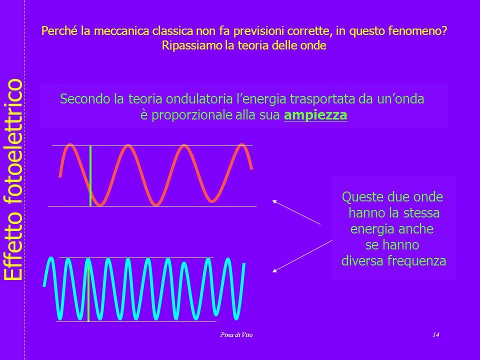 Effetto fotoelettrico Potenziale di estrazione, frequenza di soglia 0 e lunghezza donda Potenziale di estrazione, frequenza di soglia 0 e lunghezza do