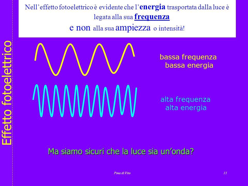 Effetto fotoelettrico Perché la meccanica classica non fa previsioni corrette, in questo fenomeno? Ripassiamo la teoria delle onde Pina di Vito14 Seco