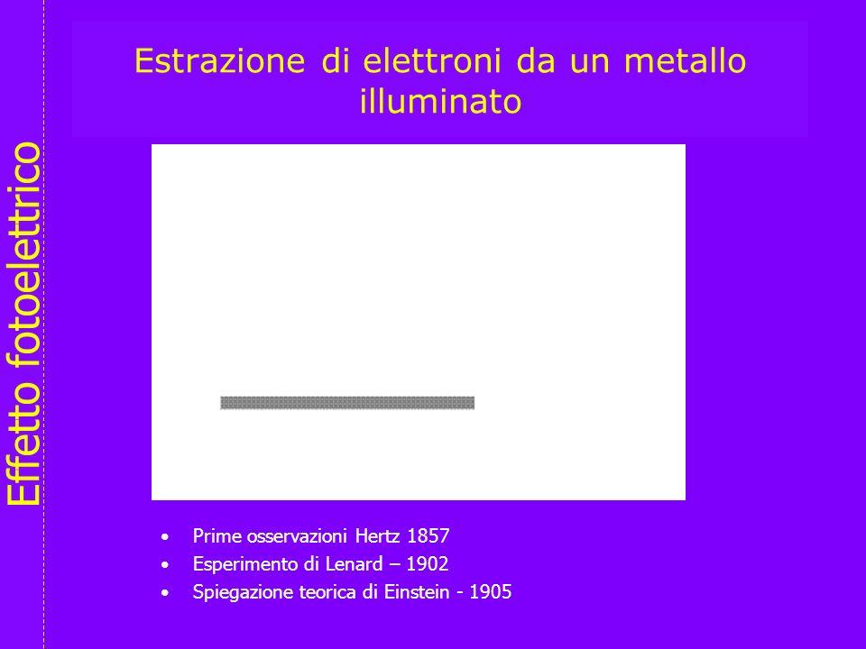 Effetto fotoelettrico Potenziale di estrazione di alcuni metalli metallo Potenziale di estrazione V espresso in volt Lavoro di estrazione E espresso i