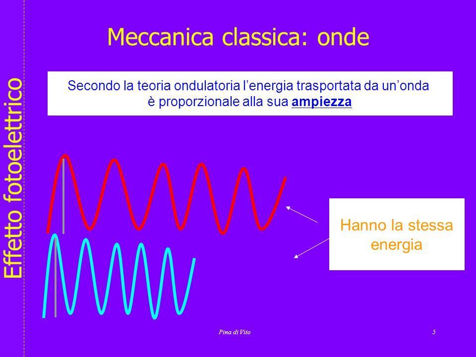 Effetto fotoelettrico Estrazione di elettroni da un metallo illuminato Prime osservazioni Hertz 1857 Esperimento di Lenard – 1902 Spiegazione teorica