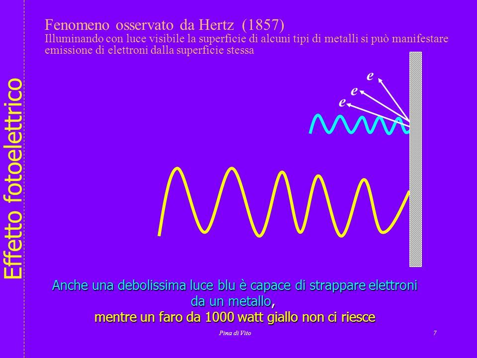 Effetto fotoelettrico Previsioni della meccanica classica 1.Lenergia cinetica degli elettroni emessi non dipende dalla frequenza della radiazione inci