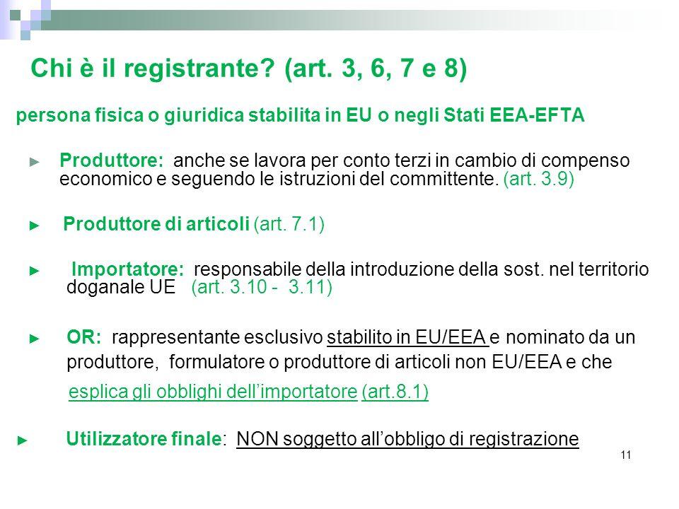 Chi è il registrante? (art. 3, 6, 7 e 8) persona fisica o giuridica stabilita in EU o negli Stati EEA-EFTA Produttore: anche se lavora per conto terzi