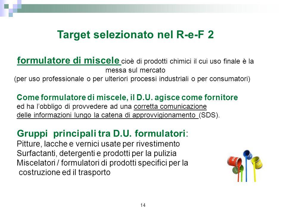 14 Target selezionato nel R-e-F 2 formulatore di miscele cioè di prodotti chimici il cui uso finale è la messa sul mercato (per uso professionale o pe