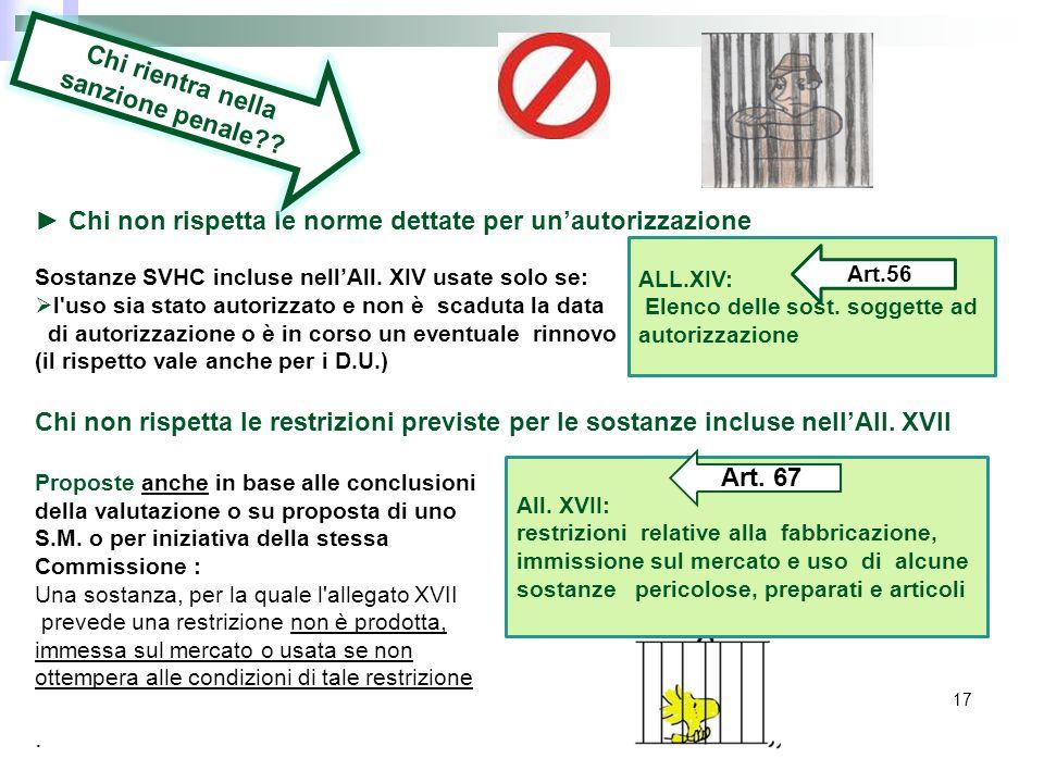 Chi non rispetta le norme dettate per unautorizzazione Sostanze SVHC incluse nellAll. XIV usate solo se: l'uso sia stato autorizzato e non è scaduta l