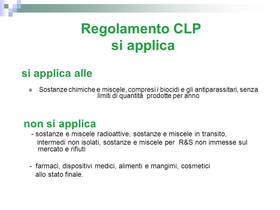Regolamento CLP si applica si applica alle Sostanze chimiche e miscele, compresi i biocidi e gli antiparassitari, senza limiti di quantità prodotte pe