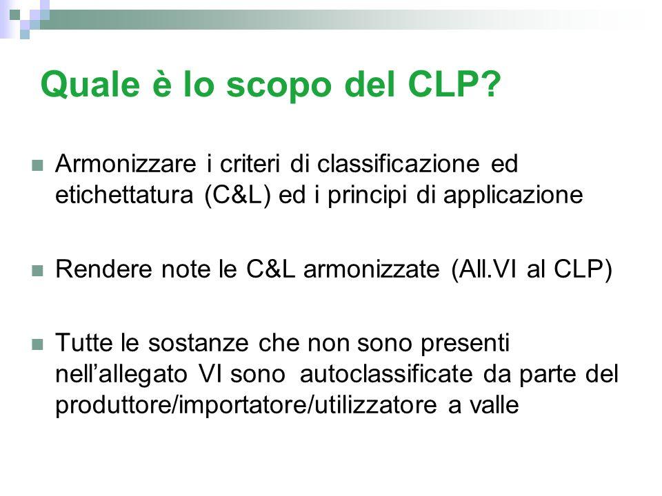 Quale è lo scopo del CLP? Armonizzare i criteri di classificazione ed etichettatura (C&L) ed i principi di applicazione Rendere note le C&L armonizzat