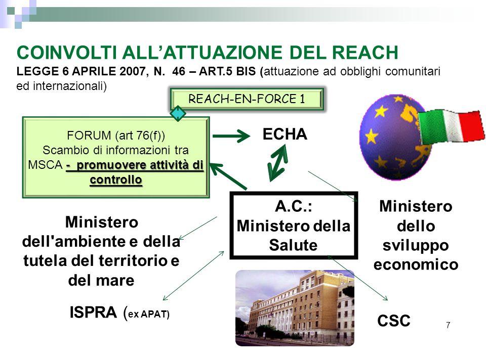 COINVOLTI ALLATTUAZIONE DEL REACH LEGGE 6 APRILE 2007, N. 46 – ART.5 BIS (attuazione ad obblighi comunitari ed internazionali) A.C.: Ministero della S