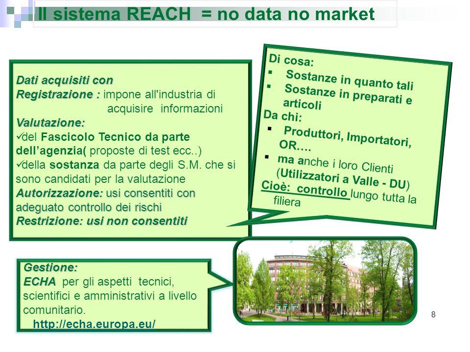 8 Il sistema REACH = no data no market Dati acquisiti con Registrazione : Registrazione : impone all'industria di acquisire informazioniValutazione: d