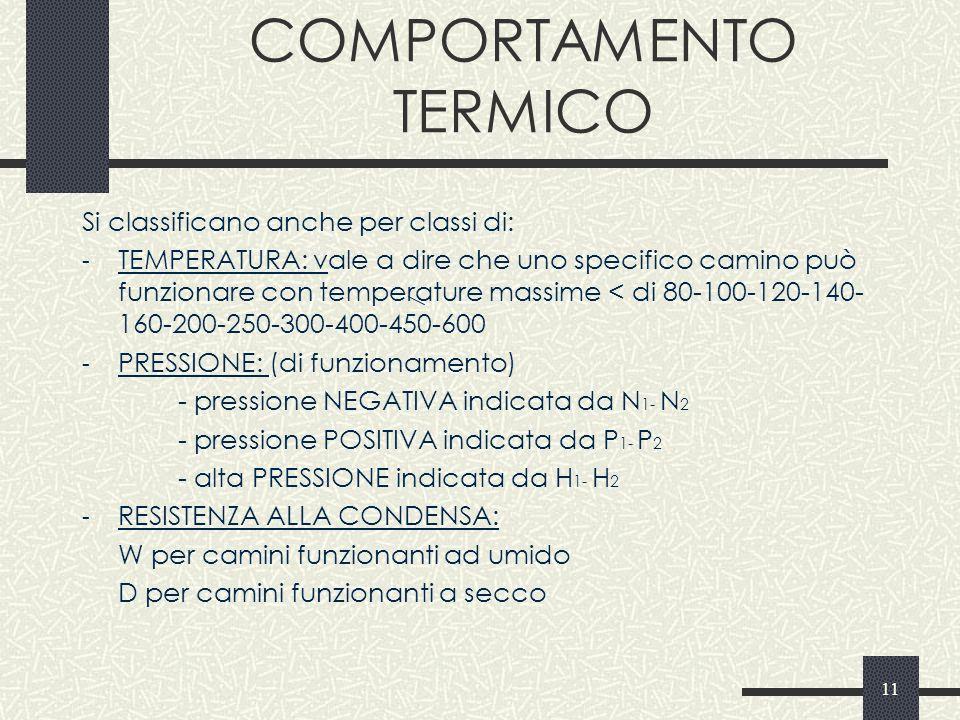 12 COMPORTAMENTO TERMICO - RESISTENZA ALLA CORROSIONE: