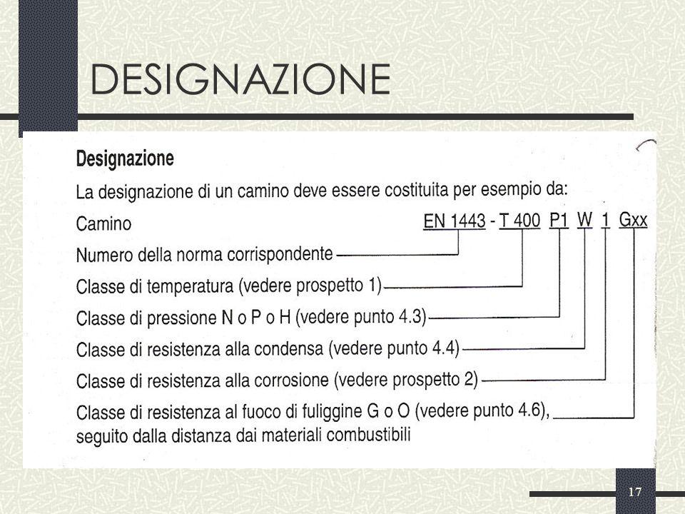 18 REQUISITI RESISTENZA MECCANICA Tutti i camini devono resistere ai carichi orizzontali e verticali - resistenza a compressione; - Resistenza a trazione; - Resistenza a carichi laterali dovuti a una pressione di riferimento generata dalla velocità del vento di 1,5 kN/ m² - Resistenza allabrasione e agli effetti dovuti alla pulizia interna - Densità apparente; - Resistenza al gelo-disgelo mediante prova in conformità al prEN 14297 o prova appropriata in funzione del materiale.